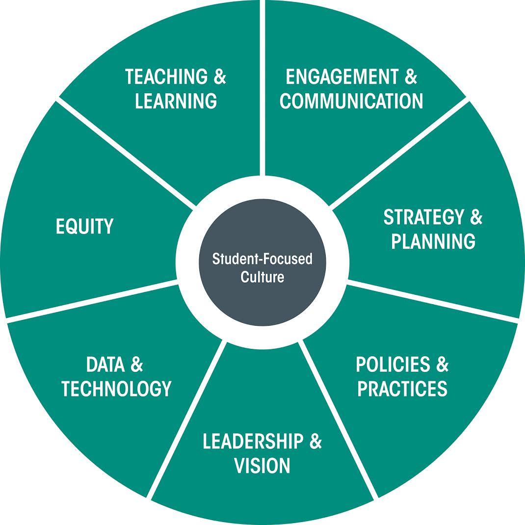 Cfm Strategic Communications: Home [s3.goeshow.com]